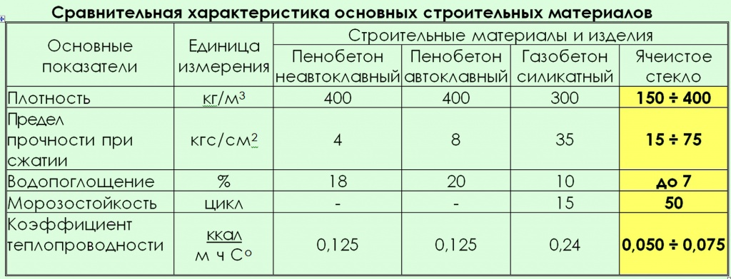 стекло-таблица.jpg